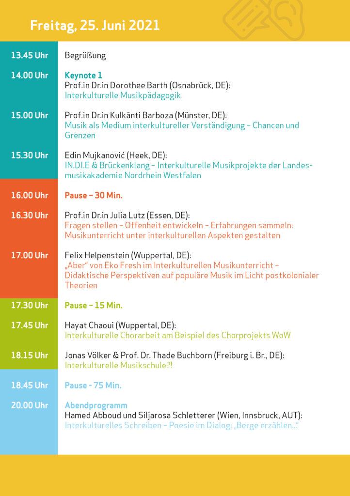 Programm Symposium 1